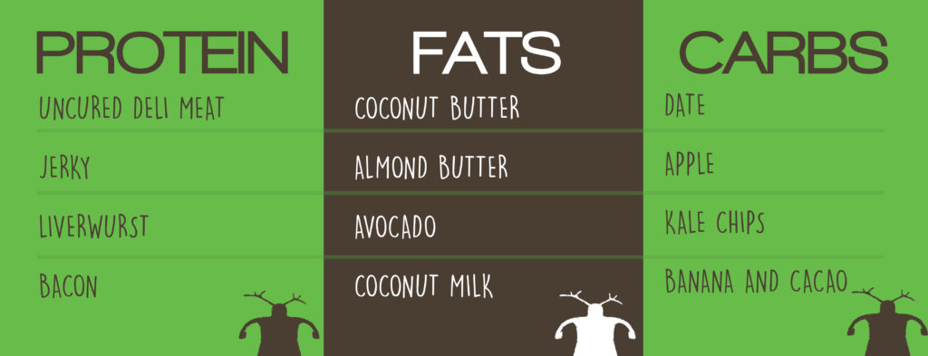 paleo snacks infographic